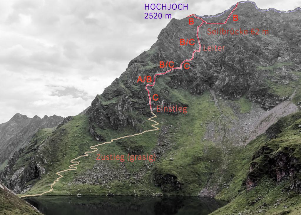 Klettersteig Hochjoch : Hochjoch klettersteig schruns m seillänge